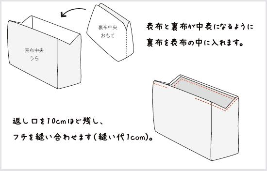 無料パターン リボンがま口バッグ 作り方6